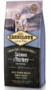 BRIT CarniLove Puppy Salmon & Turkey 12kg